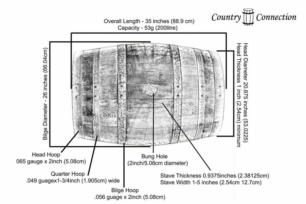 Bourbon barrel terminology and specification diagram.